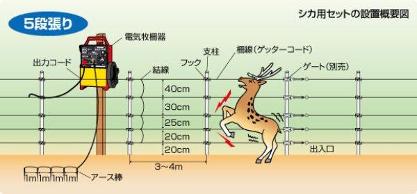画像1: シカ用電気柵500mセット  (1)